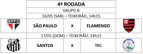 4 rodada - grupo B
