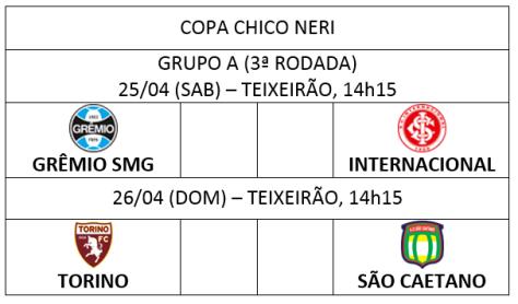 3 RODADA GRP A - COPA CN.