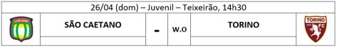 placar juvenil tor-sca