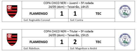 COPA CN - DIA 24