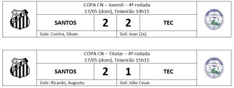 COPA CN - DOMINGO 17