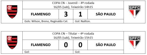 COPA CN - SABADO 16