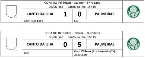 PACOTÃO RODADA FINAL - COPA INT 01