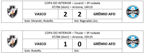 PACOTÃO RODADA FINAL - COPA INT 02