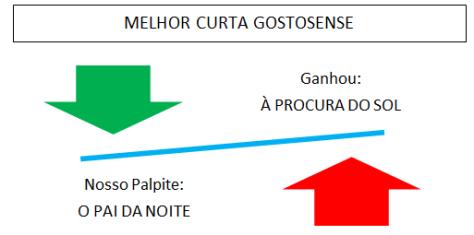 PALPITE CONTADOR 1