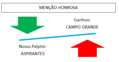 PALPITE CONTADOR 4