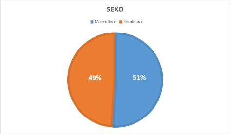 sexo tse 2016