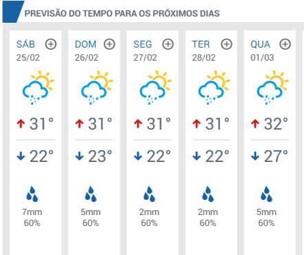 clima-smg-5-dias