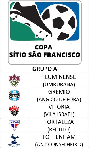 GRUPO A - COPA SFCO