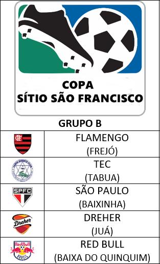 GRUPO B - COPA SFCO