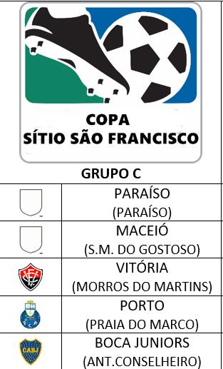 GRUPO C - COPA SFCO