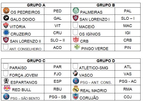 clubes copa do sÍtio 2019