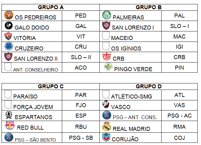 clubes copa do sÍtio 2019