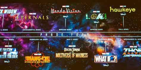 avengers-5-release-date-cast-marvel-phase-4